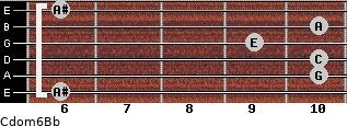 Cdom6\Bb for guitar on frets 6, 10, 10, 9, 10, 6