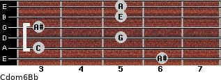 Cdom6\Bb for guitar on frets 6, 3, 5, 3, 5, 5