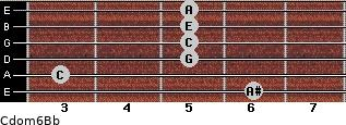 Cdom6\Bb for guitar on frets 6, 3, 5, 5, 5, 5
