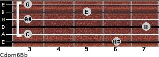 Cdom6\Bb for guitar on frets 6, 3, 7, 3, 5, 3