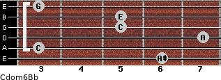 Cdom6\Bb for guitar on frets 6, 3, 7, 5, 5, 3
