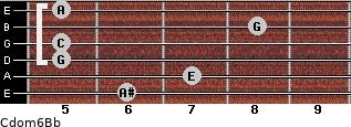 Cdom6\Bb for guitar on frets 6, 7, 5, 5, 8, 5