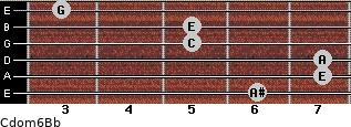 Cdom6\Bb for guitar on frets 6, 7, 7, 5, 5, 3