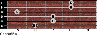 Cdom6\Bb for guitar on frets 6, 7, 7, 5, 8, 8