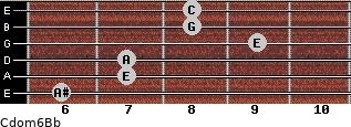 Cdom6\Bb for guitar on frets 6, 7, 7, 9, 8, 8