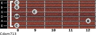Cdom7/13 for guitar on frets 8, 12, 8, 9, 8, 8