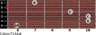 Cdom7\13\A# for guitar on frets 6, 10, 10, 9, x, 7