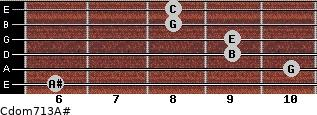 Cdom7\13\A# for guitar on frets 6, 10, 9, 9, 8, 8