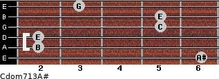 Cdom7\13\A# for guitar on frets 6, 2, 2, 5, 5, 3