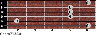 Cdom7\13\A# for guitar on frets 6, 2, 5, 5, 5, 6