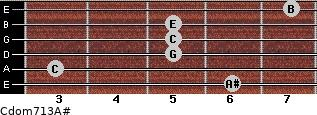 Cdom7\13\A# for guitar on frets 6, 3, 5, 5, 5, 7