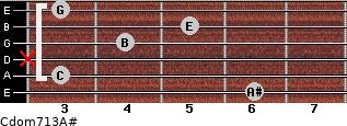 Cdom7\13\A# for guitar on frets 6, 3, x, 4, 5, 3
