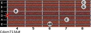 Cdom7\13\A# for guitar on frets 6, 7, x, 4, 8, 8