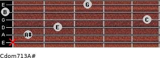 Cdom7\13\A# for guitar on frets x, 1, 2, 5, 0, 3