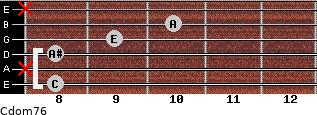 Cdom7/6 for guitar on frets 8, x, 8, 9, 10, x