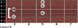 Cdom7/6 for guitar on frets x, 3, 5, 3, 5, 5
