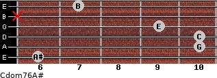 Cdom7\6\A# for guitar on frets 6, 10, 10, 9, x, 7