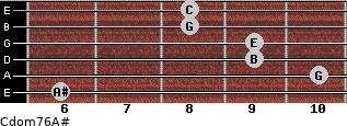 Cdom7\6\A# for guitar on frets 6, 10, 9, 9, 8, 8