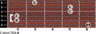 Cdom7\6\A# for guitar on frets 6, 2, 2, 5, 5, 3