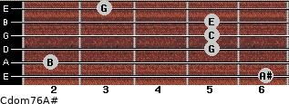 Cdom7\6\A# for guitar on frets 6, 2, 5, 5, 5, 3