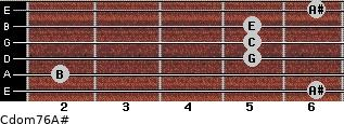 Cdom7\6\A# for guitar on frets 6, 2, 5, 5, 5, 6