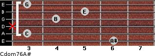 Cdom7\6\A# for guitar on frets 6, 3, x, 4, 5, 3