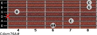Cdom7\6\A# for guitar on frets 6, 7, x, 4, 8, 8