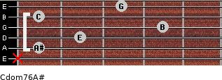 Cdom7\6\A# for guitar on frets x, 1, 2, 4, 1, 3