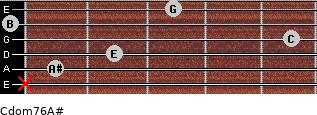 Cdom7\6\A# for guitar on frets x, 1, 2, 5, 0, 3