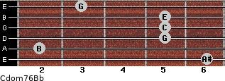 Cdom7\6\Bb for guitar on frets 6, 2, 5, 5, 5, 3