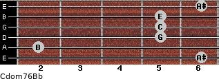 Cdom7\6\Bb for guitar on frets 6, 2, 5, 5, 5, 6