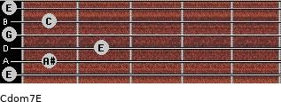 Cdom7\E for guitar on frets 0, 1, 2, 0, 1, 0