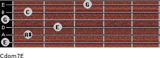 Cdom7\E for guitar on frets 0, 1, 2, 0, 1, 3