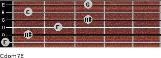 Cdom7\E for guitar on frets 0, 1, 2, 3, 1, 3