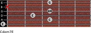 Cdom7\E for guitar on frets 0, 3, 2, 3, x, 3