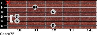 Cdom7\E for guitar on frets 12, 10, 10, 12, 11, x