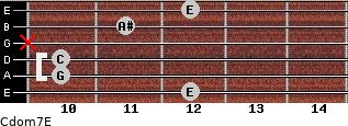 Cdom7\E for guitar on frets 12, 10, 10, x, 11, 12