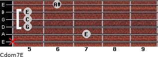 Cdom7\E for guitar on frets x, 7, 5, 5, 5, 6