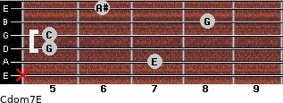 Cdom7\E for guitar on frets x, 7, 5, 5, 8, 6
