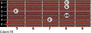 Cdom7\E for guitar on frets x, 7, 8, 5, 8, 8