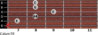 Cdom7\E for guitar on frets x, 7, 8, 9, 8, 8