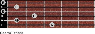 Cdom\G for guitar on frets 3, 1, 2, 0, 1, 0