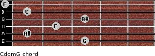 Cdom\G for guitar on frets 3, 1, 2, 3, 1, 0