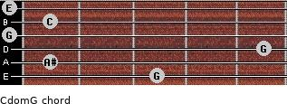 Cdom\G for guitar on frets 3, 1, 5, 0, 1, 0
