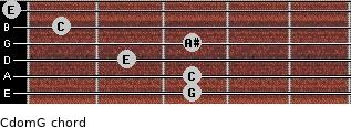Cdom\G for guitar on frets 3, 3, 2, 3, 1, 0
