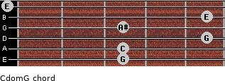 Cdom\G for guitar on frets 3, 3, 5, 3, 5, 0