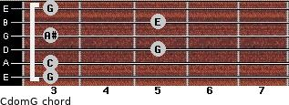 Cdom\G for guitar on frets 3, 3, 5, 3, 5, 3