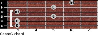 Cdom\G for guitar on frets 3, 3, 5, 3, 5, 6