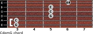 Cdom\G for guitar on frets 3, 3, 5, 5, 5, 6