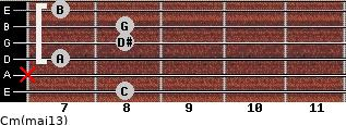 Cm(maj13) for guitar on frets 8, x, 7, 8, 8, 7